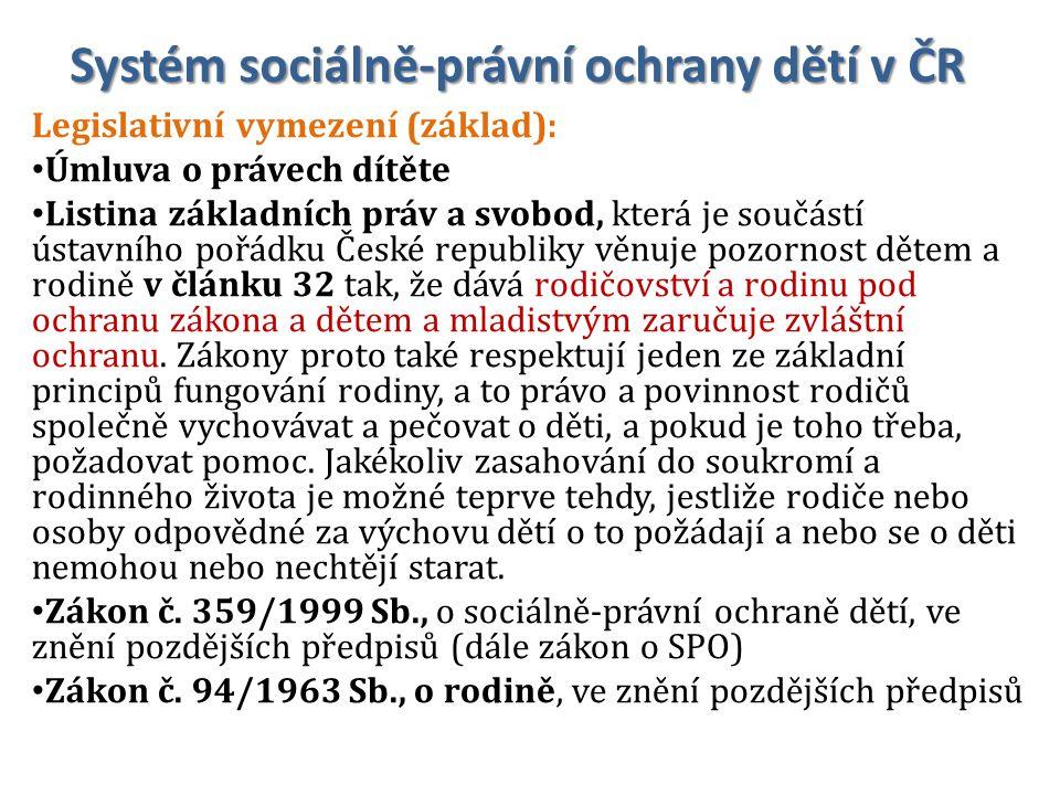 Systém sociálně-právní ochrany dětí v ČR