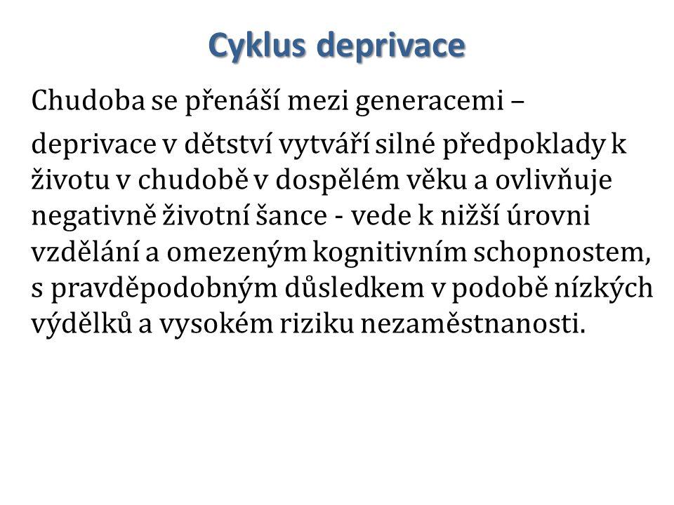 Cyklus deprivace