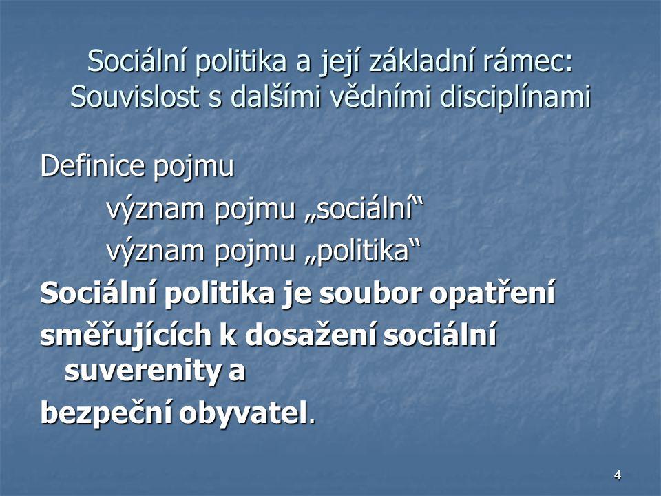Sociální politika a její základní rámec: Souvislost s dalšími vědními disciplínami