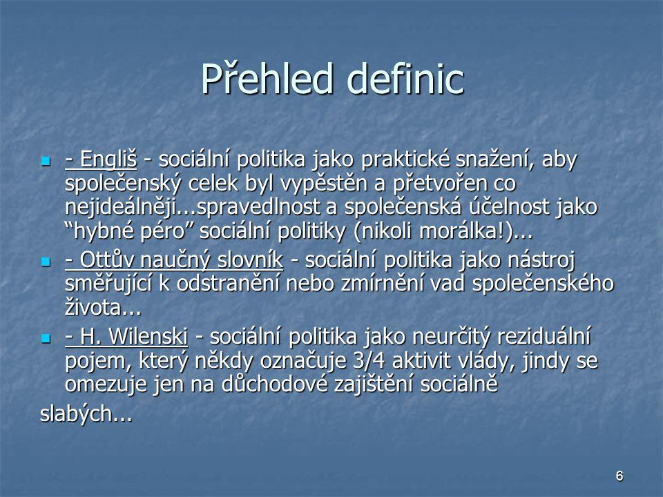 Přehled definic