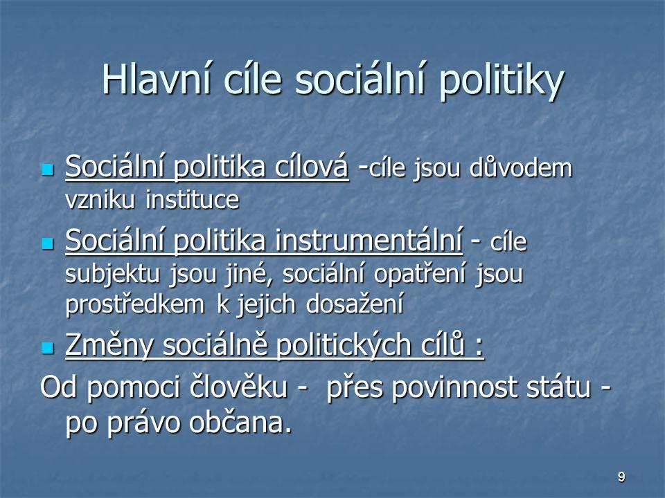 Hlavní cíle sociální politiky