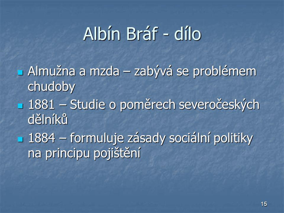 Albín Bráf - dílo Almužna a mzda – zabývá se problémem chudoby