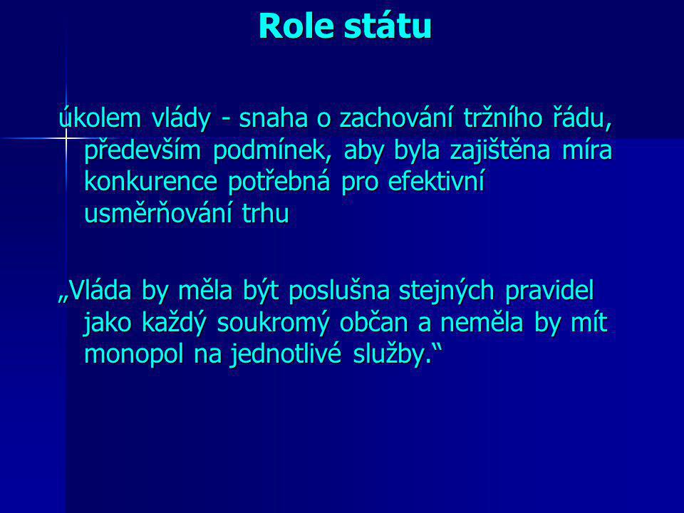 Role státu