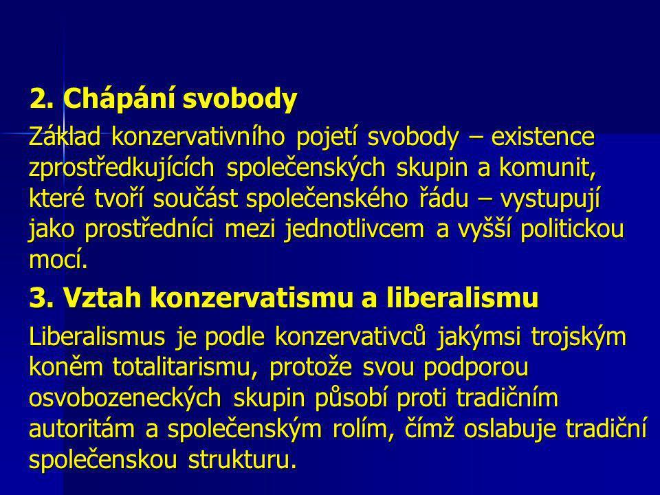 3. Vztah konzervatismu a liberalismu