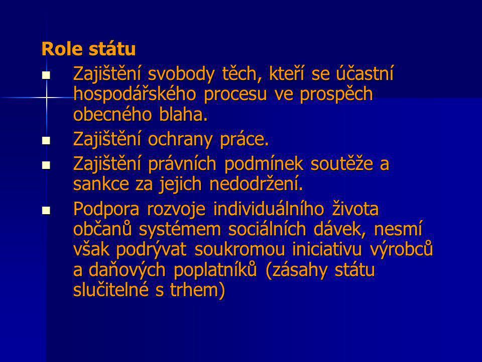 Role státu Zajištění svobody těch, kteří se účastní hospodářského procesu ve prospěch obecného blaha.