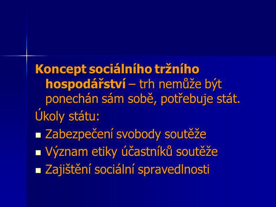 Koncept sociálního tržního hospodářství – trh nemůže být ponechán sám sobě, potřebuje stát.