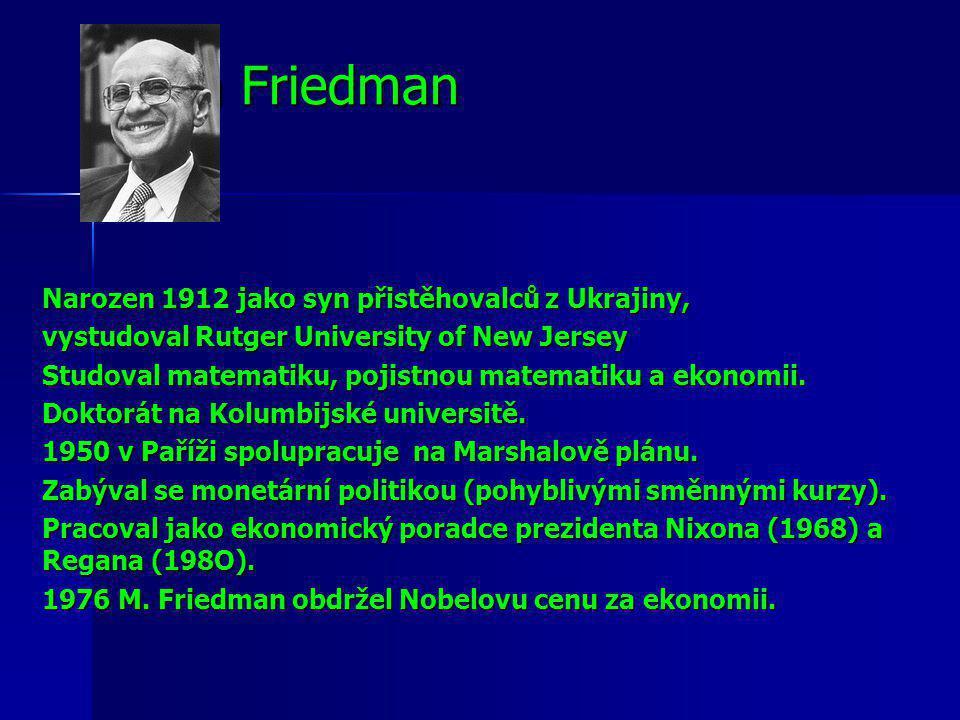 Milton Friedman Narozen 1912 jako syn přistěhovalců z Ukrajiny,
