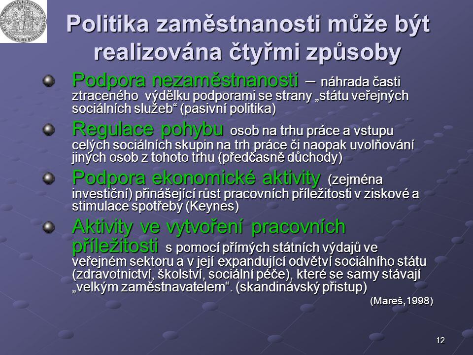 Politika zaměstnanosti může být realizována čtyřmi způsoby