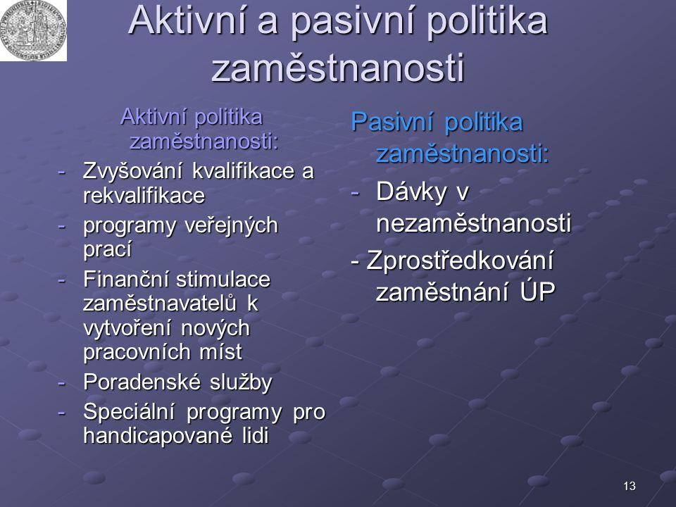 Aktivní a pasivní politika zaměstnanosti