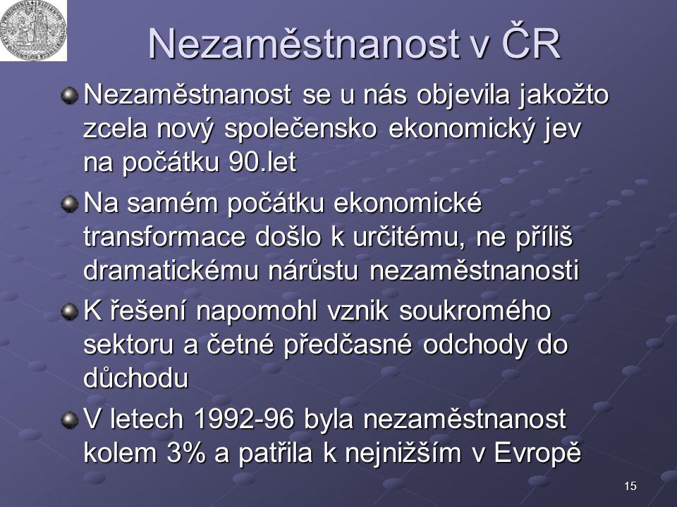 Nezaměstnanost v ČR Nezaměstnanost se u nás objevila jakožto zcela nový společensko ekonomický jev na počátku 90.let.