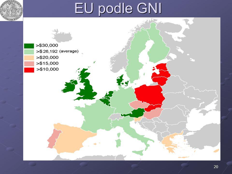 EU podle GNI