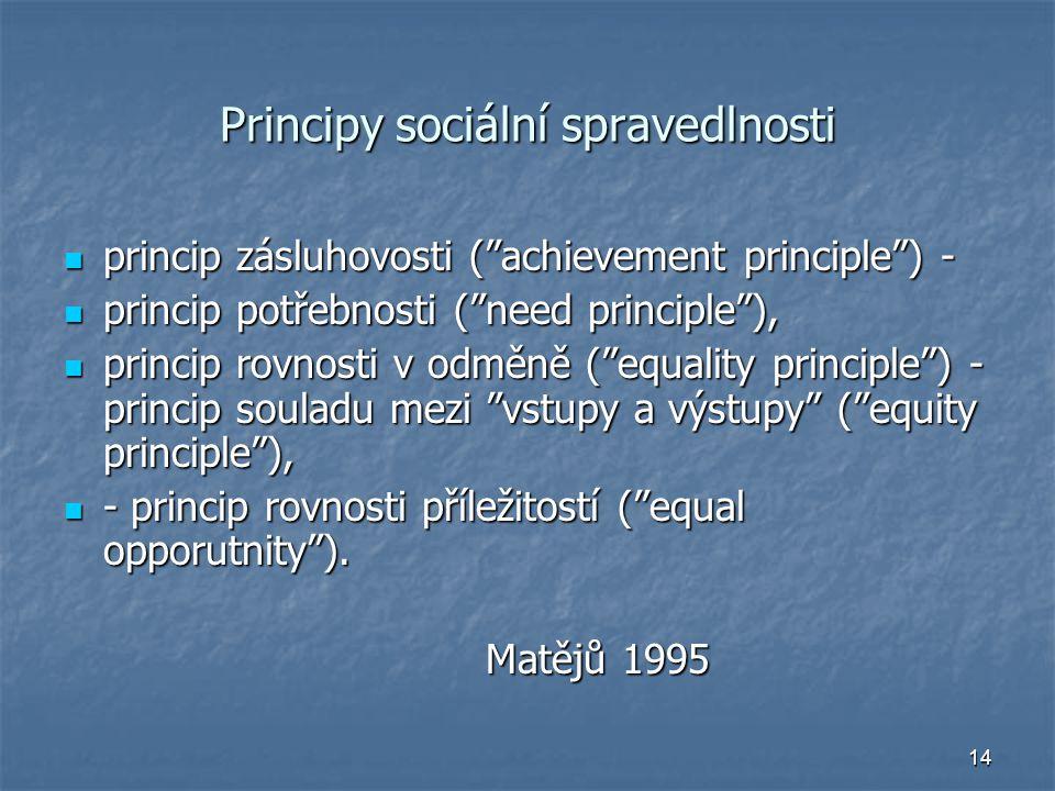 Principy sociální spravedlnosti