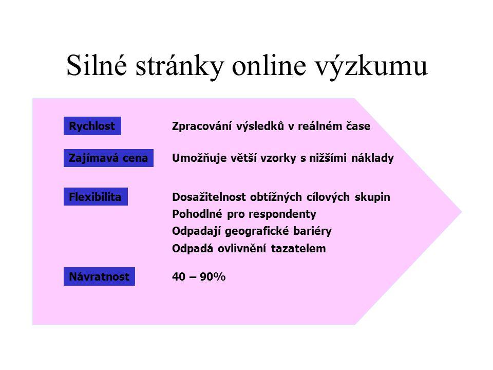 Silné stránky online výzkumu