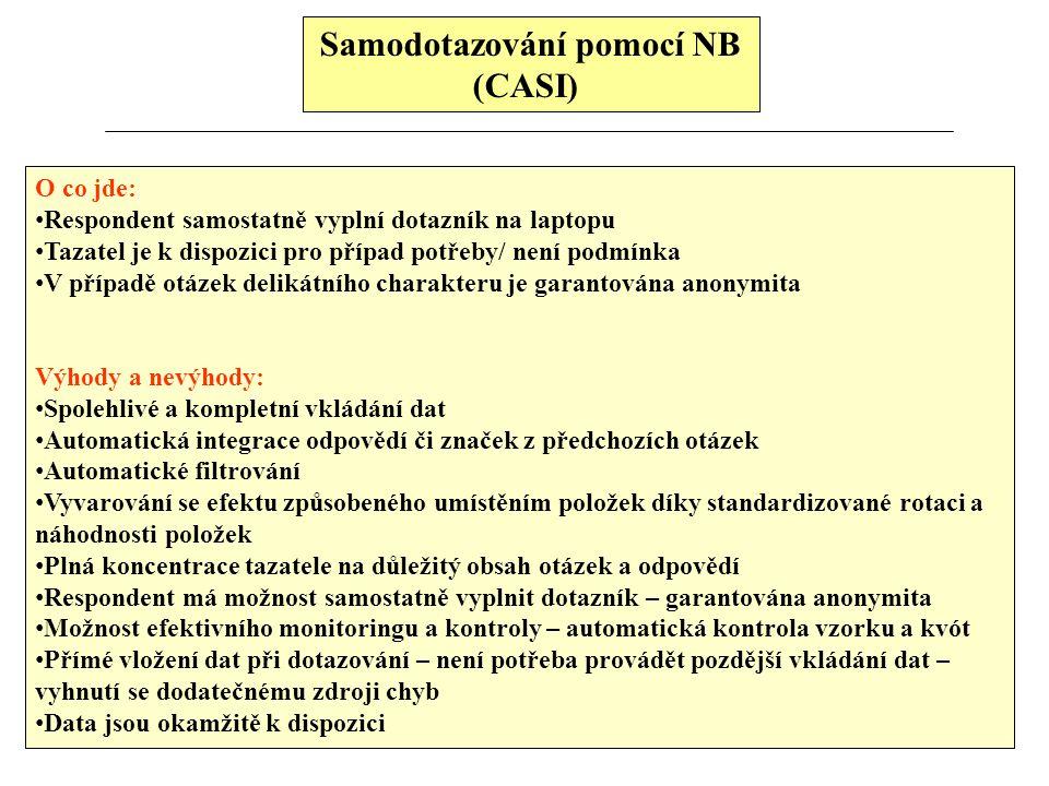 Samodotazování pomocí NB