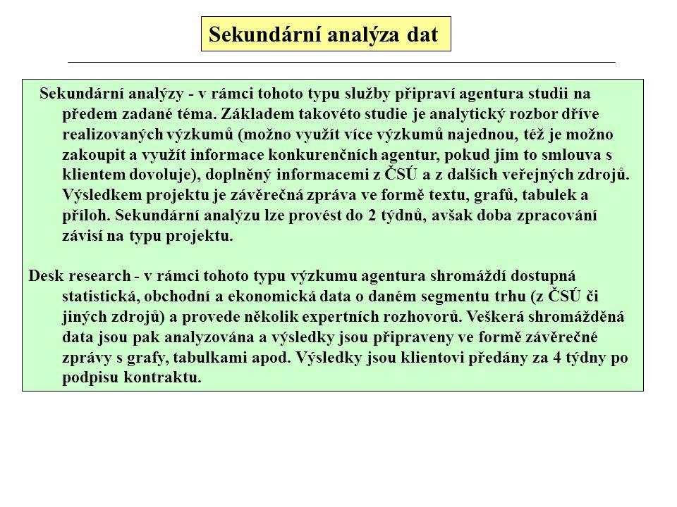 Sekundární analýza dat