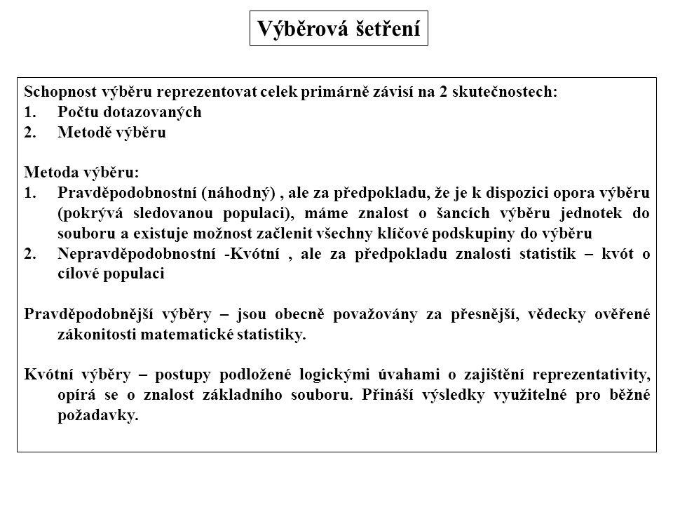 Výběrová šetření Schopnost výběru reprezentovat celek primárně závisí na 2 skutečnostech: Počtu dotazovaných.