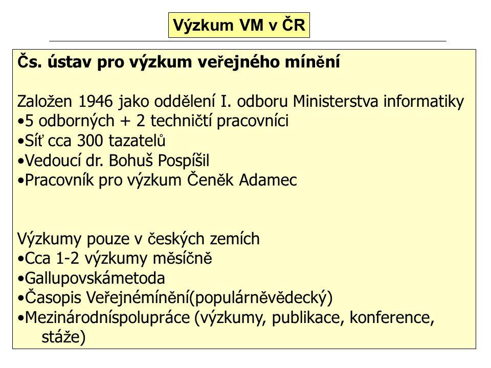 Výzkum VM v ČR Čs. ústav pro výzkum veřejného mínění. Založen 1946 jako oddělení I. odboru Ministerstva informatiky.