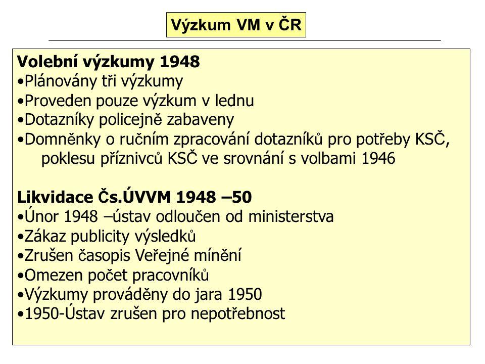 Výzkum VM v ČR Volební výzkumy 1948. •Plánovány tři výzkumy. •Proveden pouze výzkum v lednu. •Dotazníky policejně zabaveny.