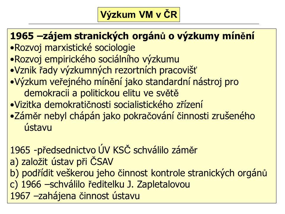 Výzkum VM v ČR 1965 –zájem stranických orgánů o výzkumy mínění. •Rozvoj marxistické sociologie. •Rozvoj empirického sociálního výzkumu.