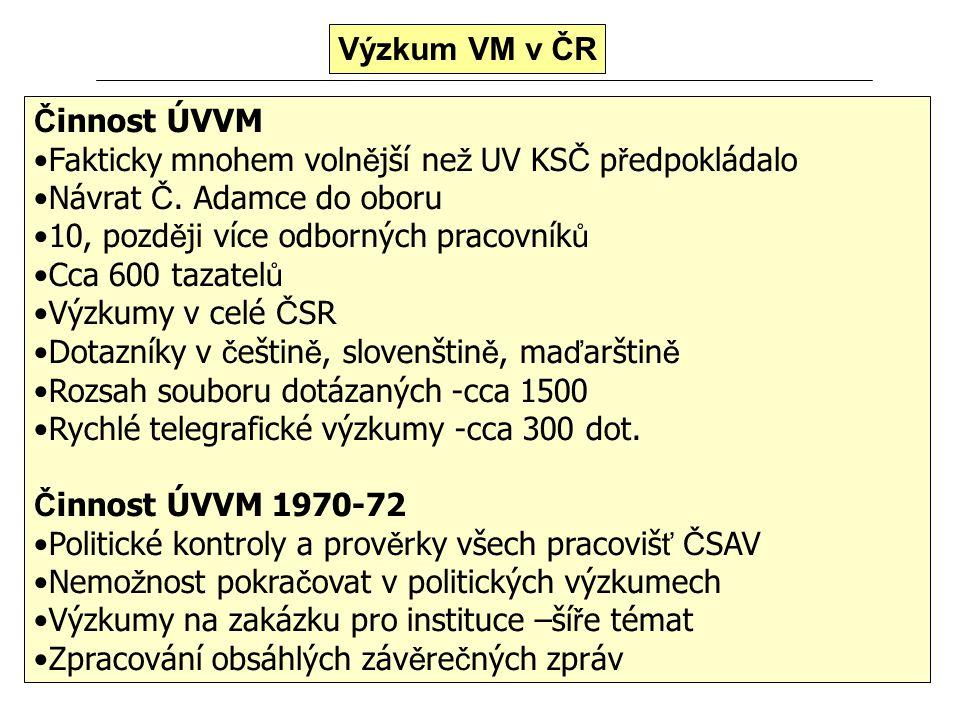 Výzkum VM v ČR Činnost ÚVVM. •Fakticky mnohem volnější než UV KSČ předpokládalo. •Návrat Č. Adamce do oboru.