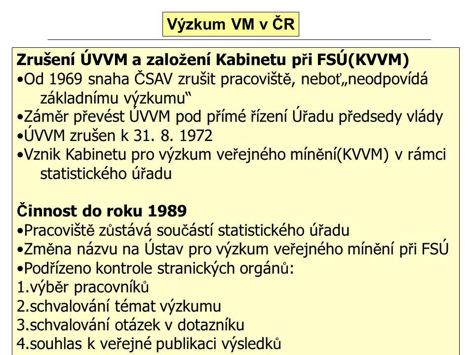 """Výzkum VM v ČR Zrušení ÚVVM a založení Kabinetu při FSÚ(KVVM) •Od 1969 snaha ČSAV zrušit pracoviště, neboť""""neodpovídá základnímu výzkumu"""