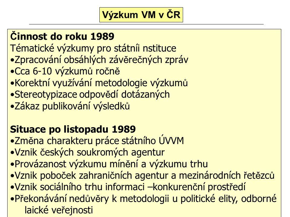Výzkum VM v ČR Činnost do roku 1989. Tématické výzkumy pro státníi nstituce. •Zpracování obsáhlých závěrečných zpráv.