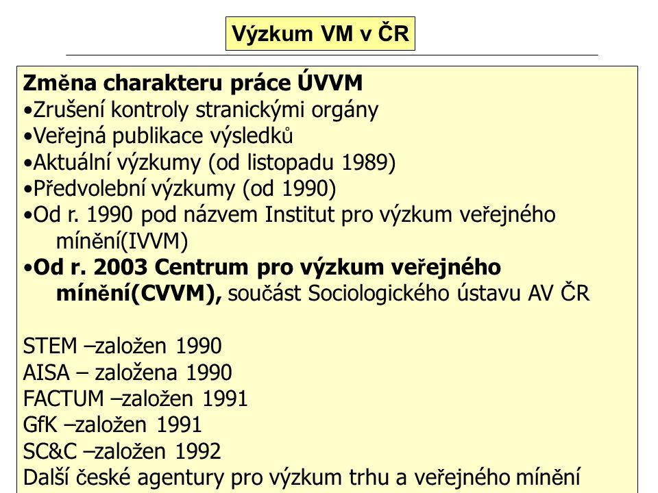 Výzkum VM v ČR Změna charakteru práce ÚVVM. •Zrušení kontroly stranickými orgány. •Veřejná publikace výsledků.