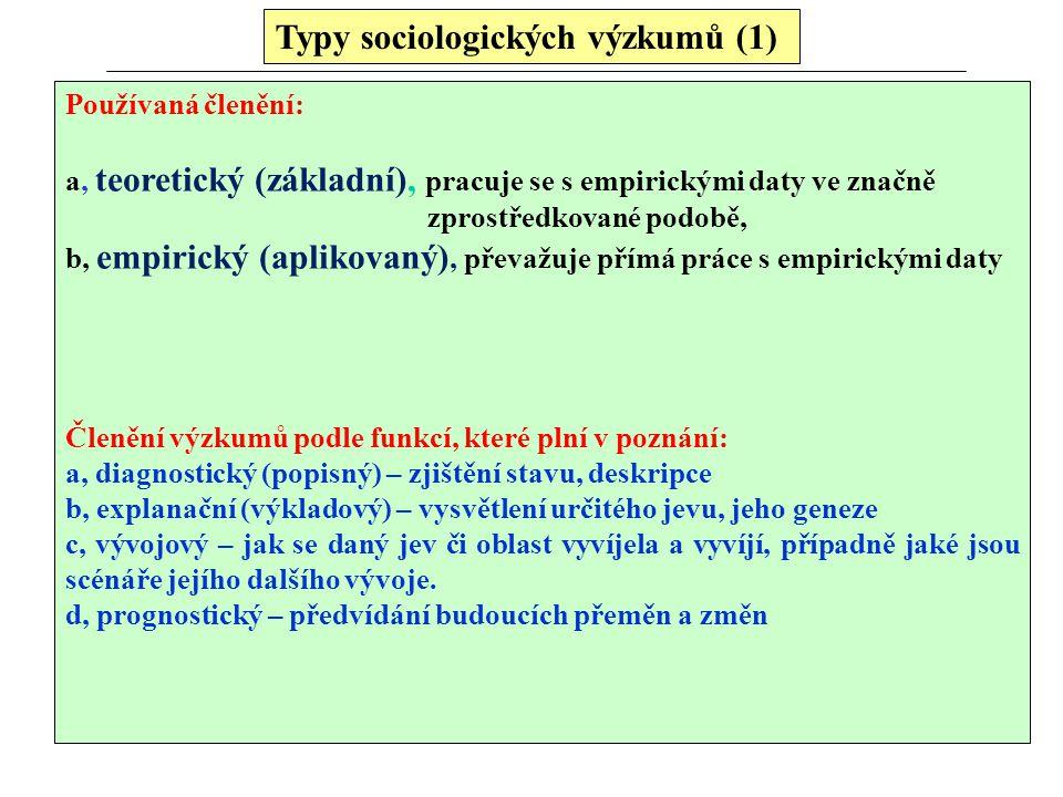 Typy sociologických výzkumů (1)