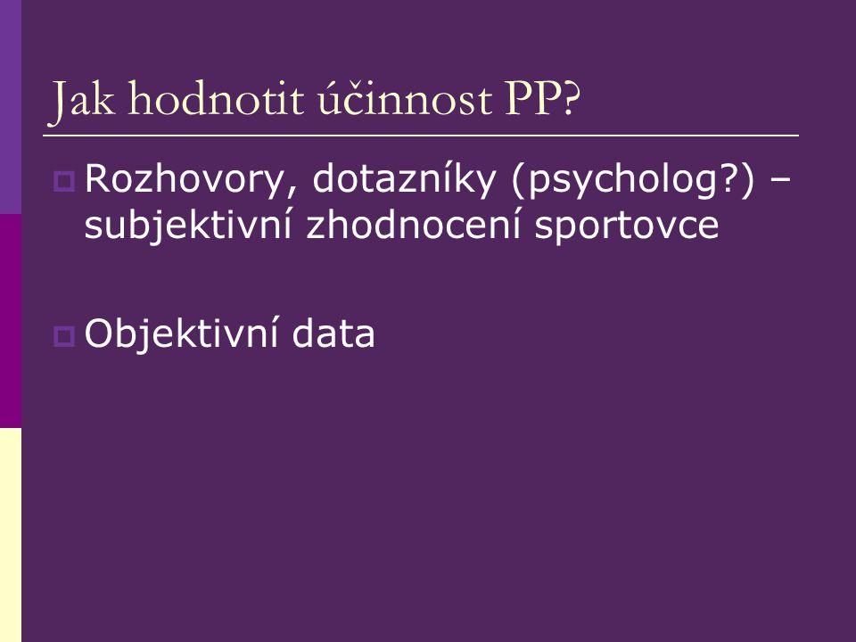 Jak hodnotit účinnost PP