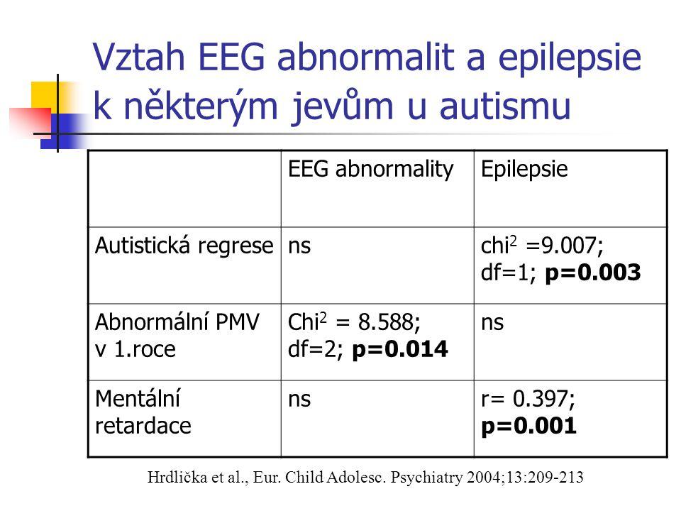 Vztah EEG abnormalit a epilepsie k některým jevům u autismu