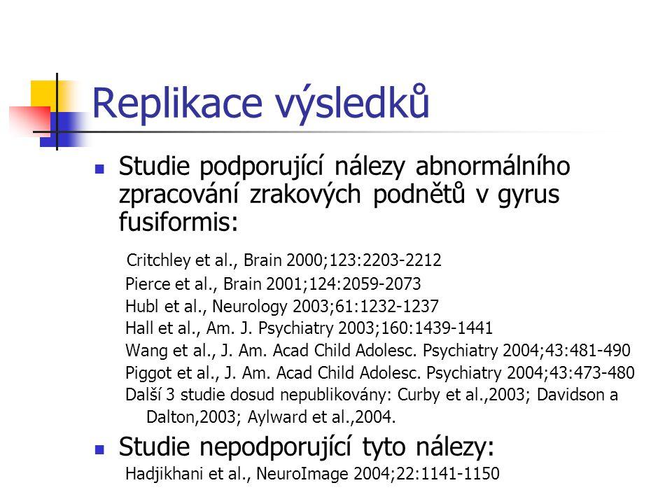 Replikace výsledků Studie podporující nálezy abnormálního zpracování zrakových podnětů v gyrus fusiformis: