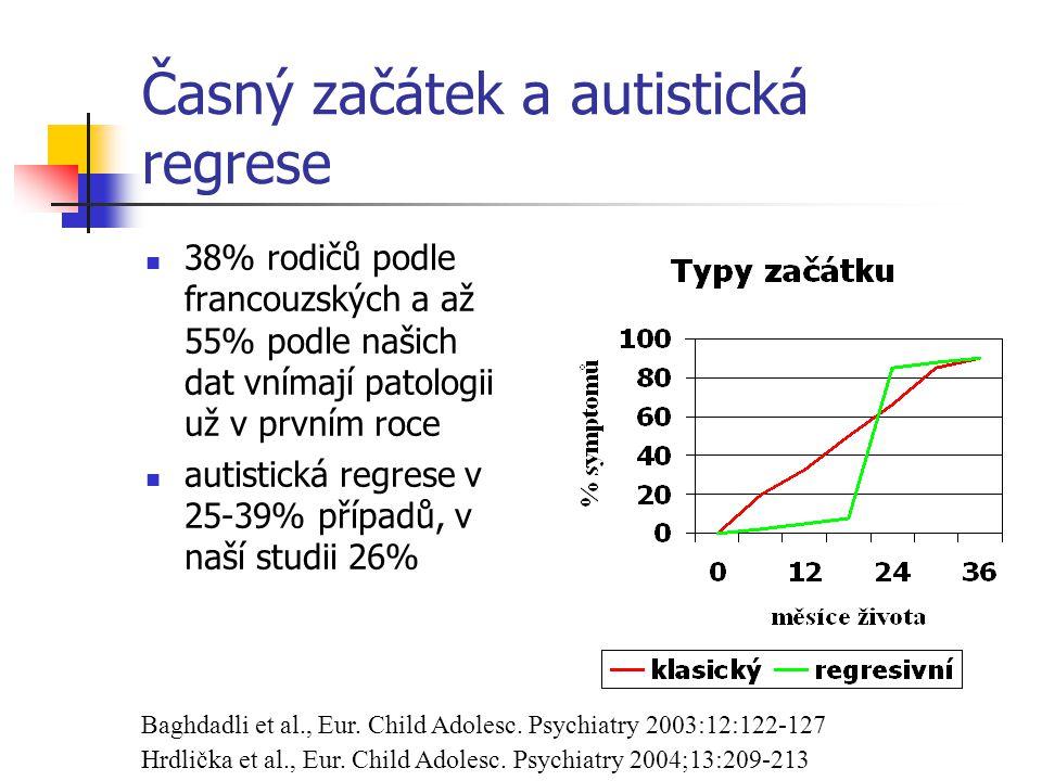 Časný začátek a autistická regrese