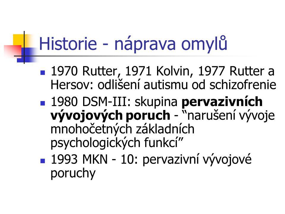 Historie - náprava omylů