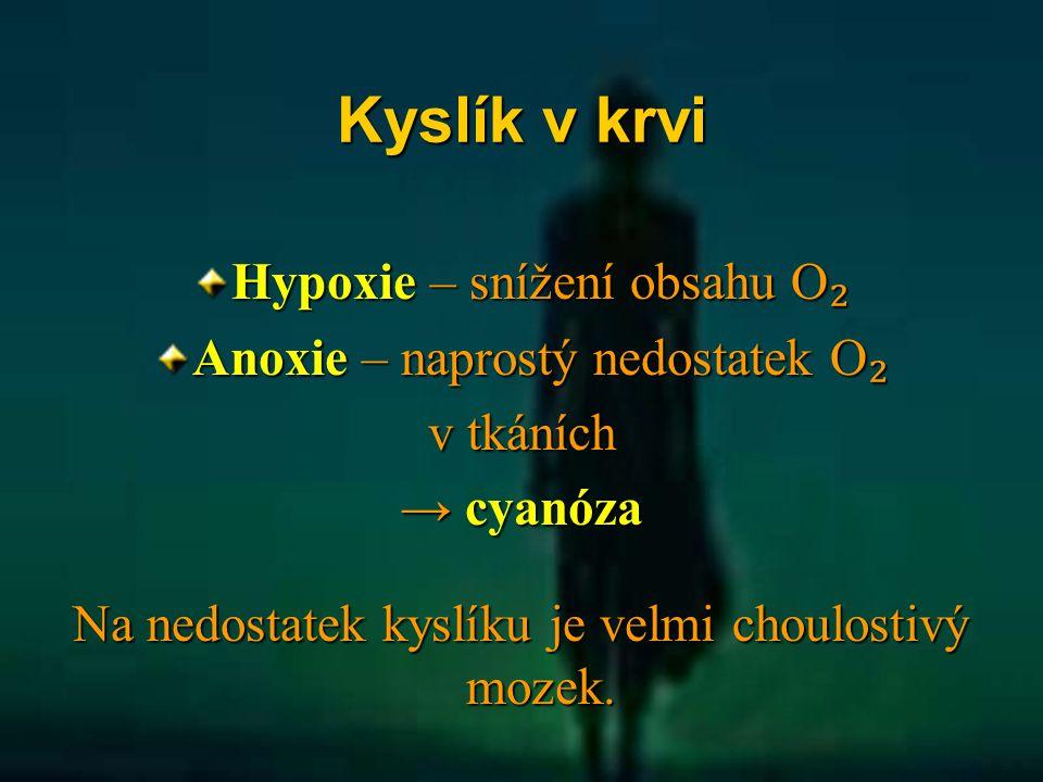 Kyslík v krvi Hypoxie – snížení obsahu O₂