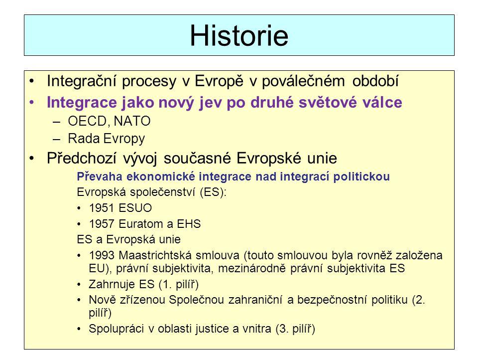 Historie Integrační procesy v Evropě v poválečném období