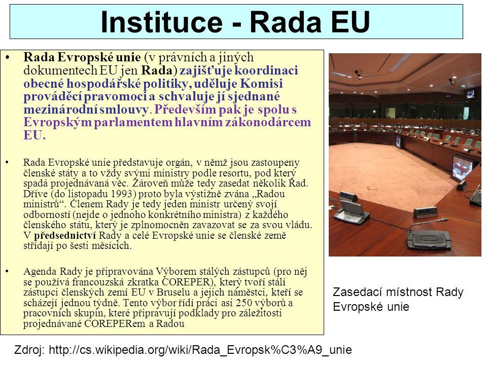 Instituce - Rada EU