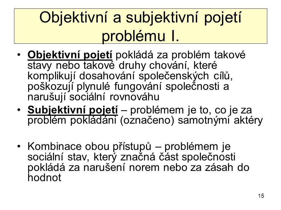 Objektivní a subjektivní pojetí problému I.