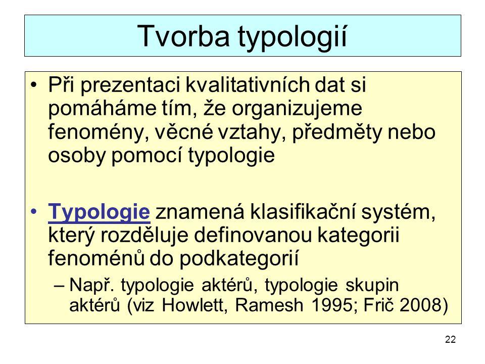 Tvorba typologií Při prezentaci kvalitativních dat si pomáháme tím, že organizujeme fenomény, věcné vztahy, předměty nebo osoby pomocí typologie.