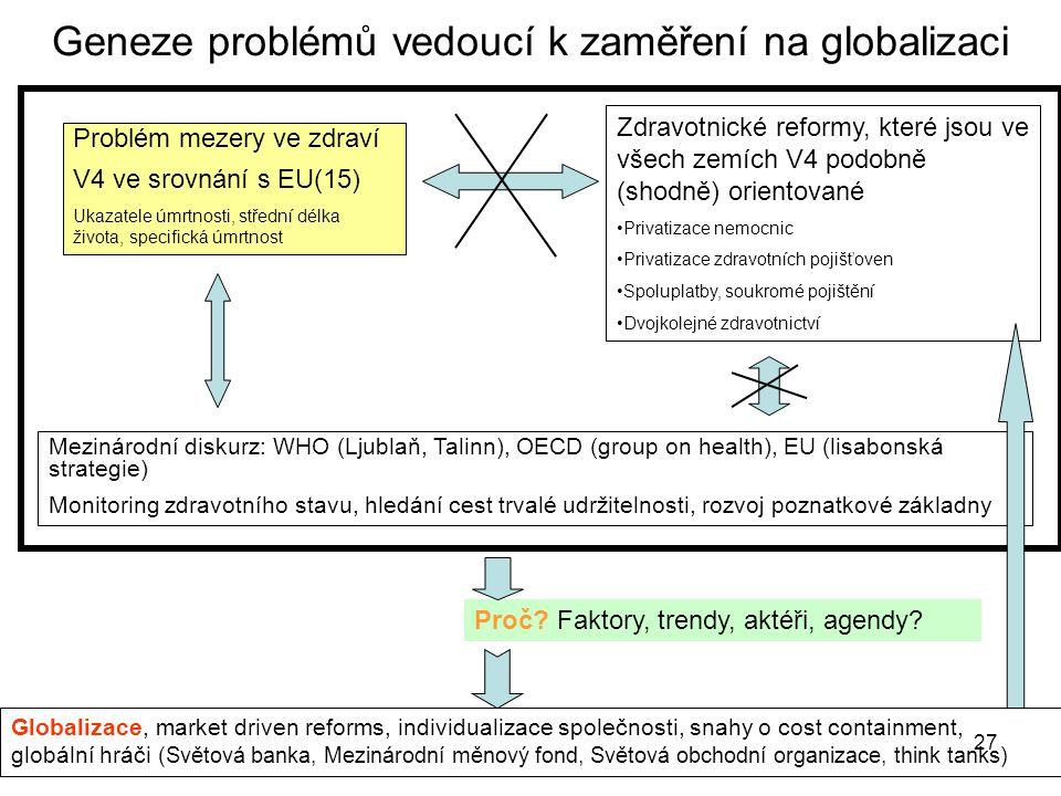 Geneze problémů vedoucí k zaměření na globalizaci