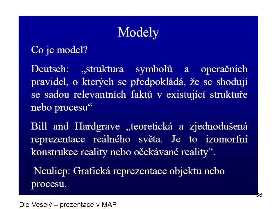 Dle Veselý – prezentace v MAP