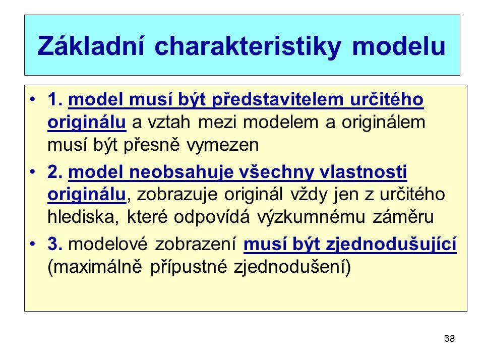 Základní charakteristiky modelu