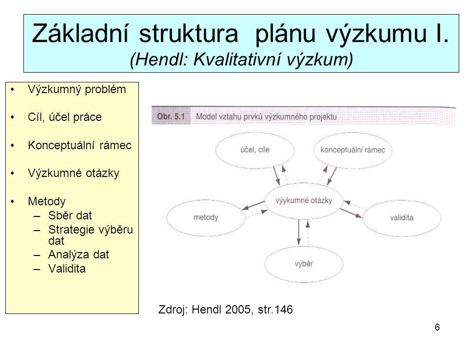 Základní struktura plánu výzkumu I. (Hendl: Kvalitativní výzkum)