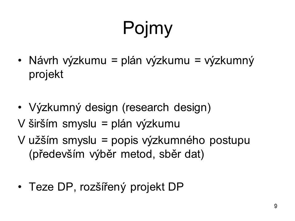 Pojmy Návrh výzkumu = plán výzkumu = výzkumný projekt