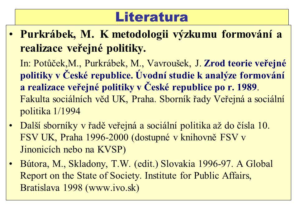 Literatura Purkrábek, M. K metodologii výzkumu formování a realizace veřejné politiky.