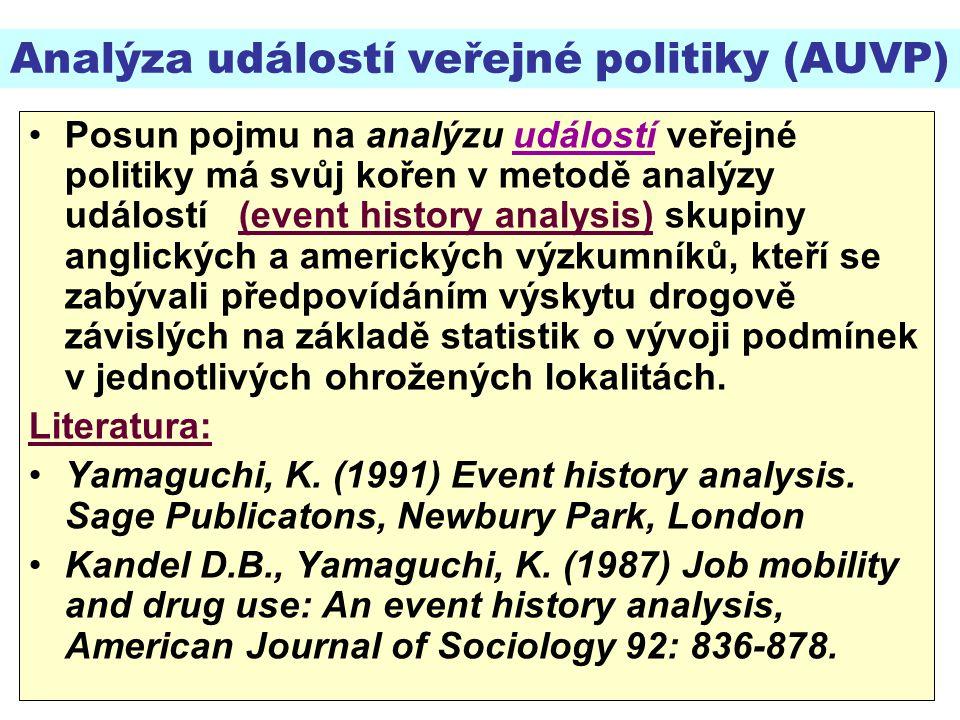 Analýza událostí veřejné politiky (AUVP)