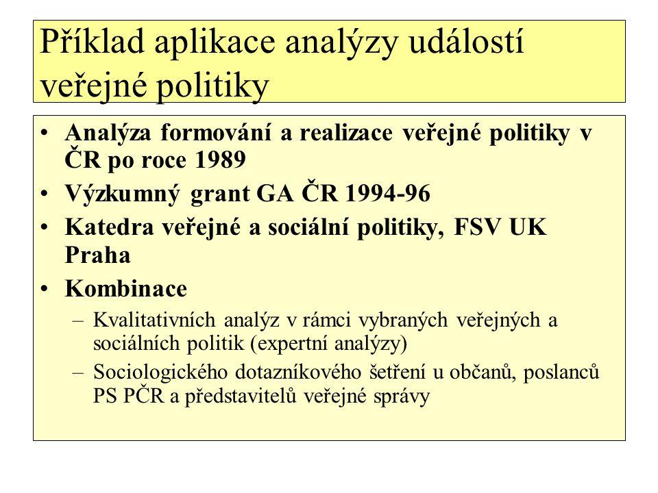 Příklad aplikace analýzy událostí veřejné politiky