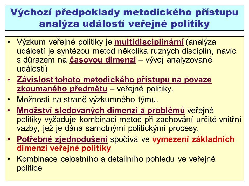 Výchozí předpoklady metodického přístupu analýza událostí veřejné politiky