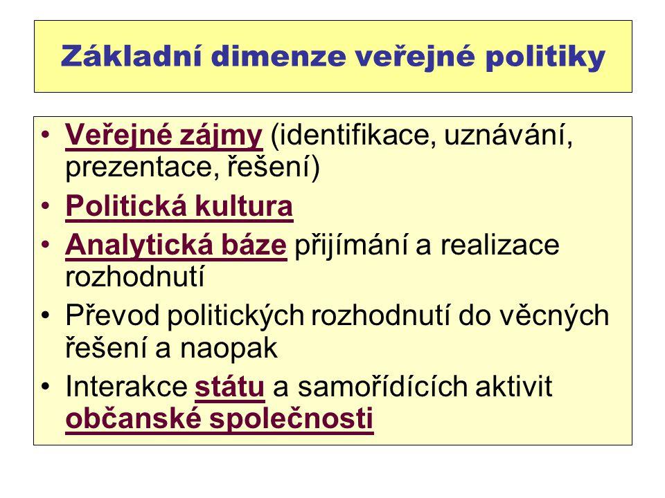 Základní dimenze veřejné politiky
