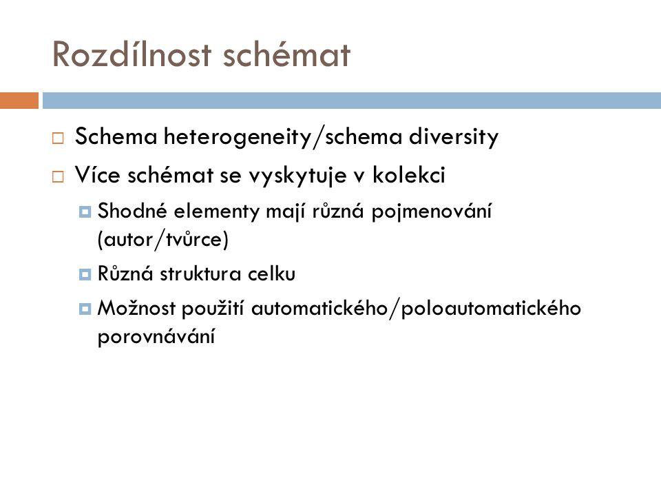Rozdílnost schémat Schema heterogeneity/schema diversity