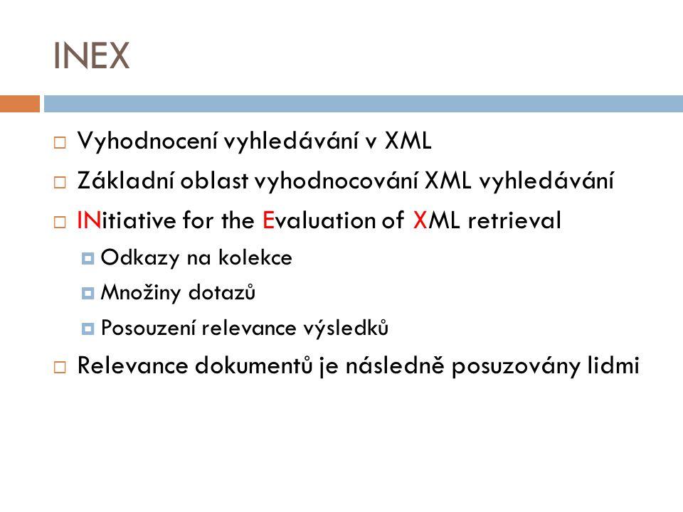 INEX Vyhodnocení vyhledávání v XML